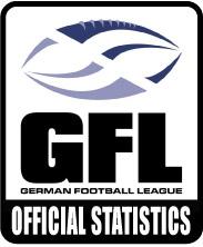 GFL Official Statistics  (c) AFVD